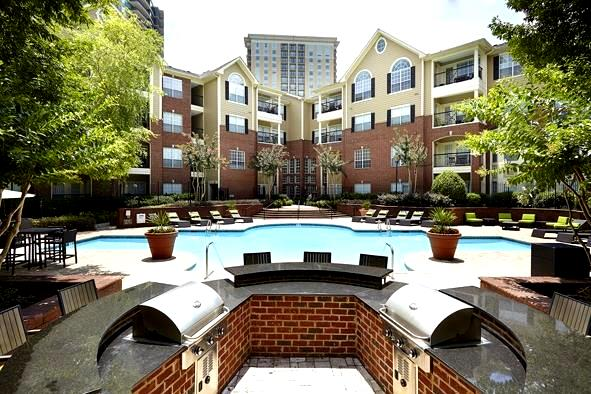 Atlanta Corporate Housing
